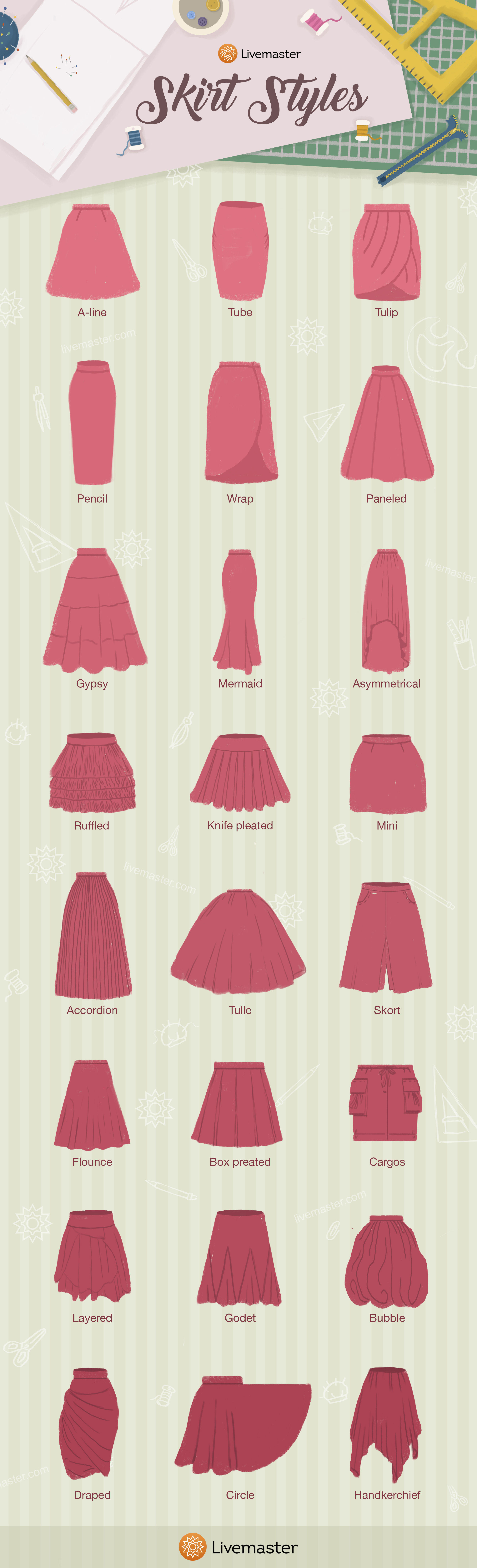 fair masters, guide, skirt
