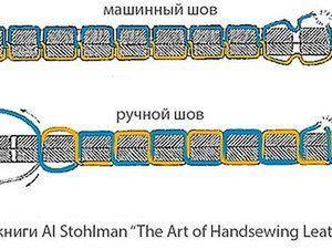 Чем отличается ручной шов от машинного шва?. Ярмарка Мастеров - ручная работа, handmade.