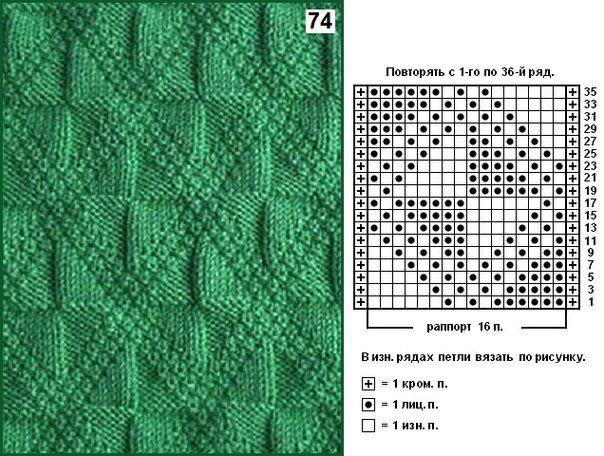 Узоры для вязания спицами схемы и описание для детских вещей