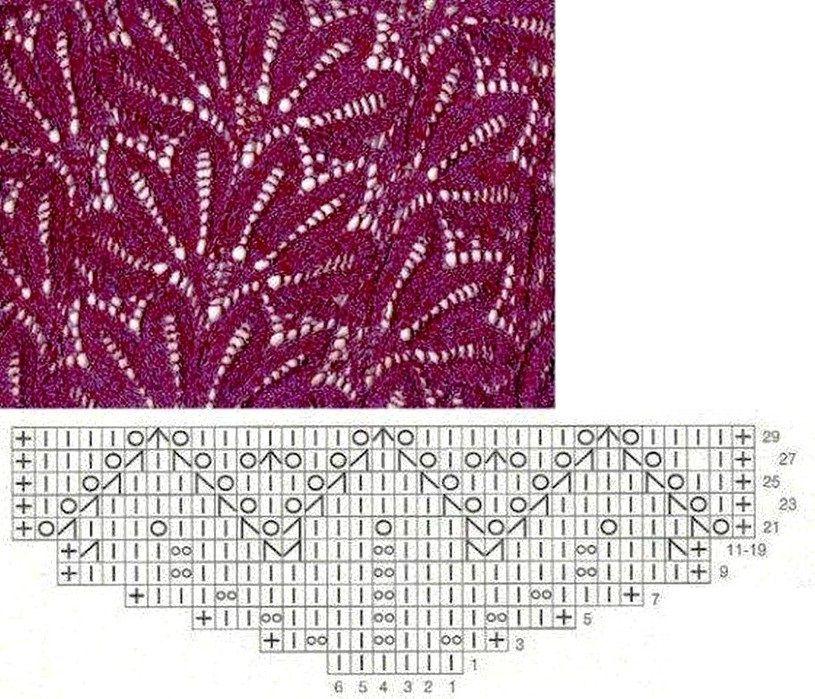 Вязание на спицах красивых узоров со схемами