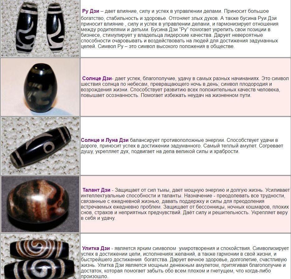 страницах бусины дзи описание и картинки нравится