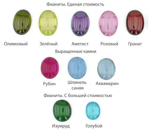 камни, picco