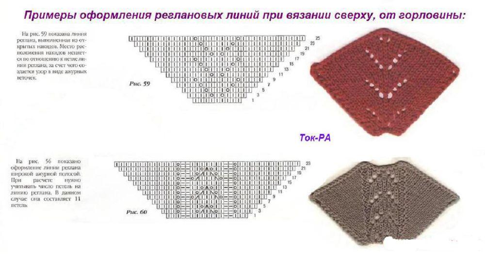 Вязание спицами реглан сверху детский свитер от 3-4 лет 27