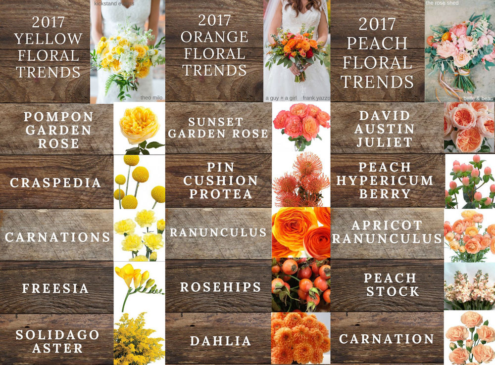 тренды, мода на цвета, весенние цветы