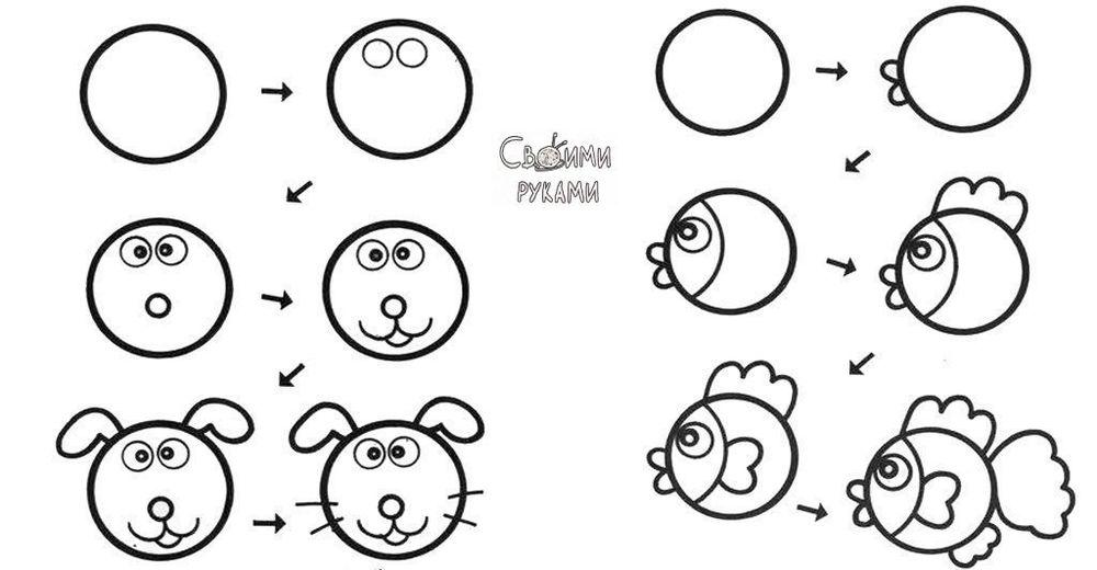рисуем с детьми, учимся рисовать