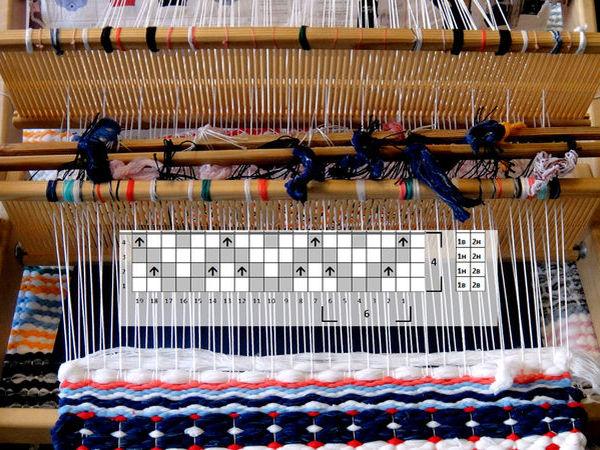Применение нитченок для корректировки зева на настольном ткацком станке с двумя бёрдышками | Ярмарка Мастеров - ручная работа, handmade