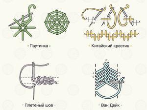 12 необычных стежков для ручной вышивки от Ярмарки Мастеров. Ярмарка Мастеров - ручная работа, handmade.