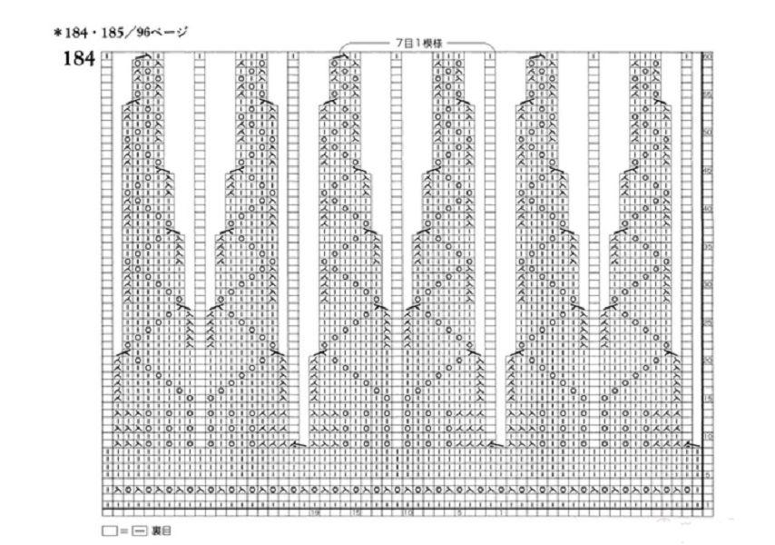 Вязание крючком и спицами модели и схемы с описанием